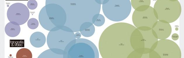 mapa redes sociales 2014