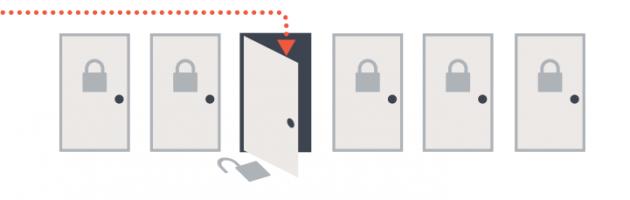 Seguridad TIC empresas amenazas