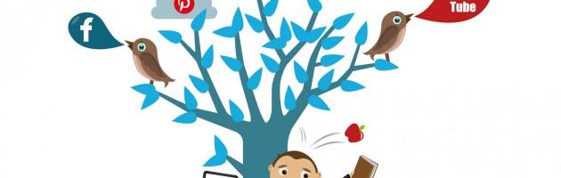 Estrategia Social Media para empresas